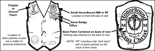 Patch Placement